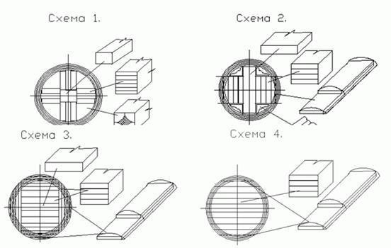 Рисунок 7 – Схемы комплексной